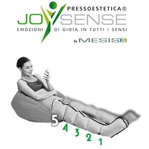 Gambale PressoEstetica JoySense della Mesis
