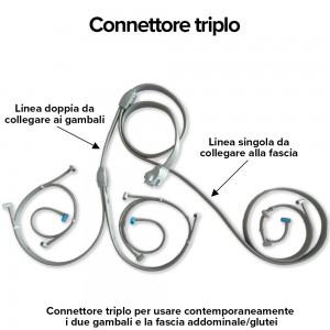 Connettore triplo per 2 gambali e fascia addome-glutei, incluso nella confezione